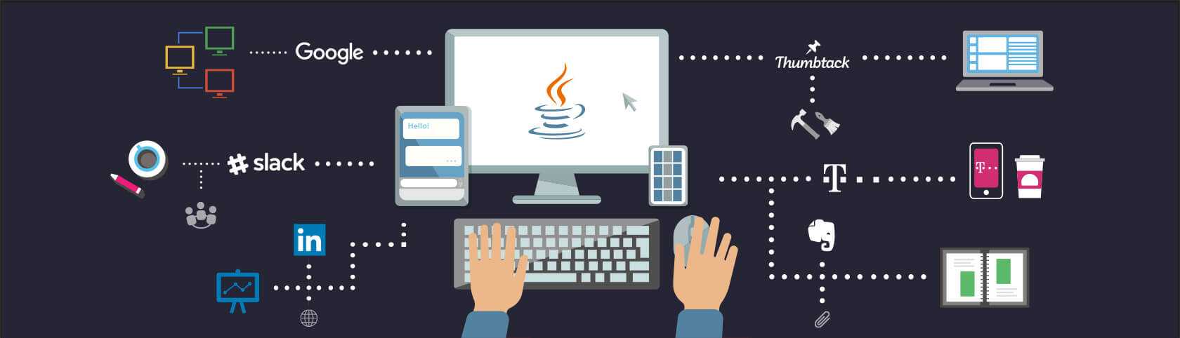 common-uses-of-java-programming