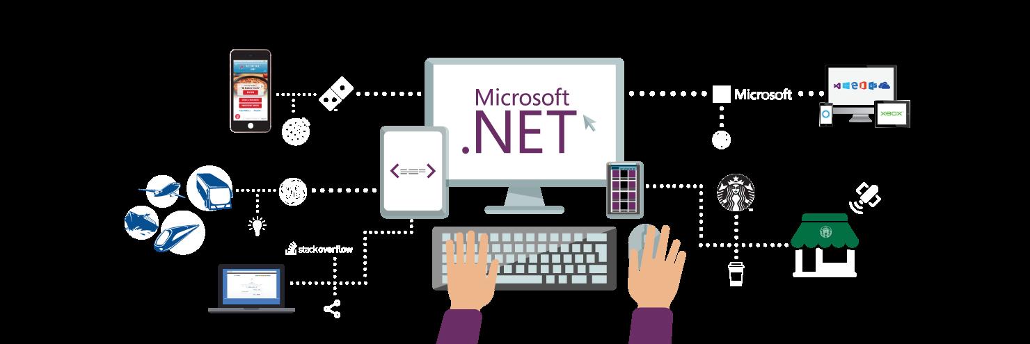 common-uses-of-.net-core